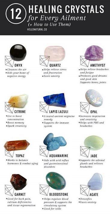 Crystals info