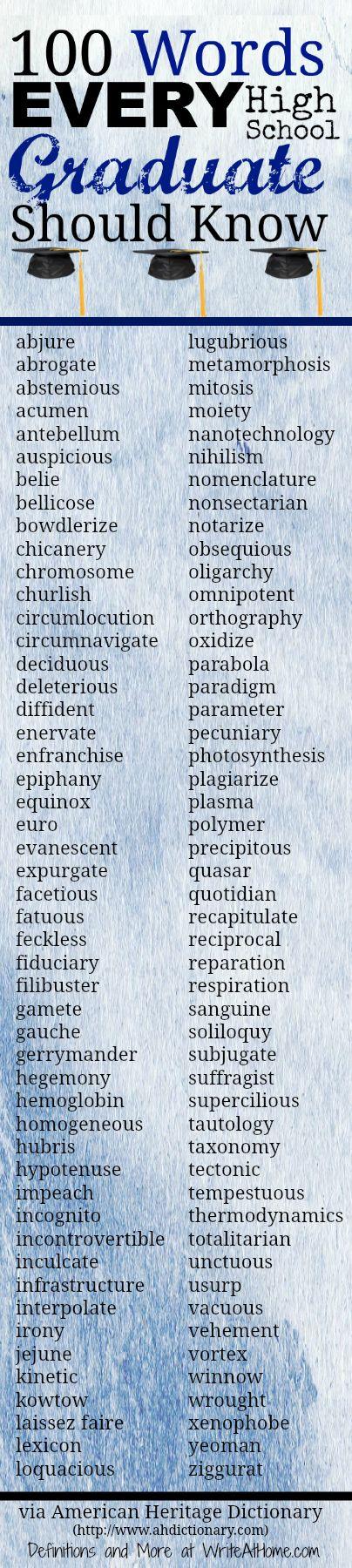 100 Words Every High School Graduate Should Know via