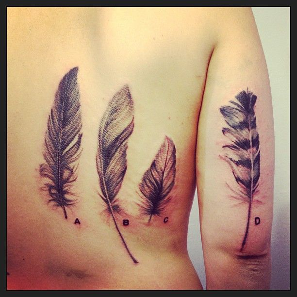 Pin By Mytorius On Believe Tattoo Men: Feather Tattoo Arm, Feather