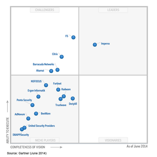 Gartner Magicquadrant Waf Data Security Web