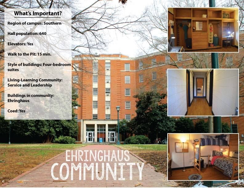 Meet Ehringhaus A First Year Residence Hall On Unc S