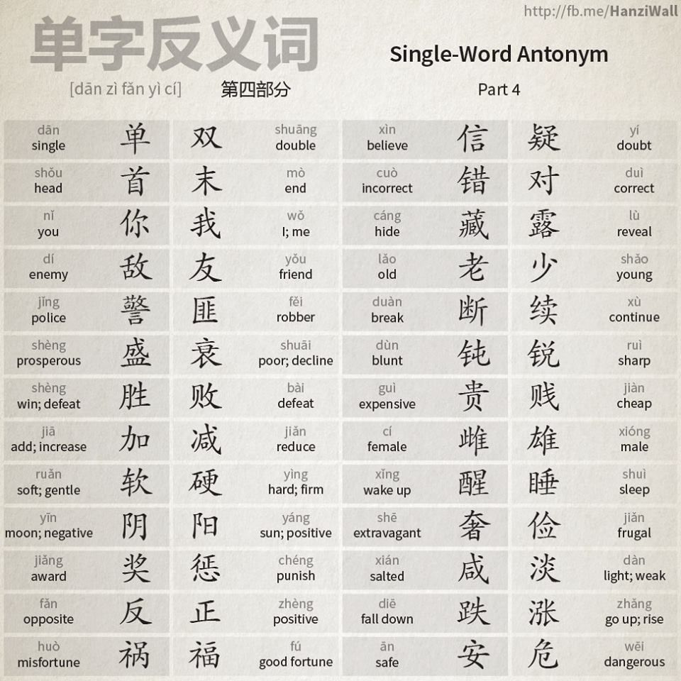 antonym single word part 4 mandarin chinese antonym single word part 4 biocorpaavc