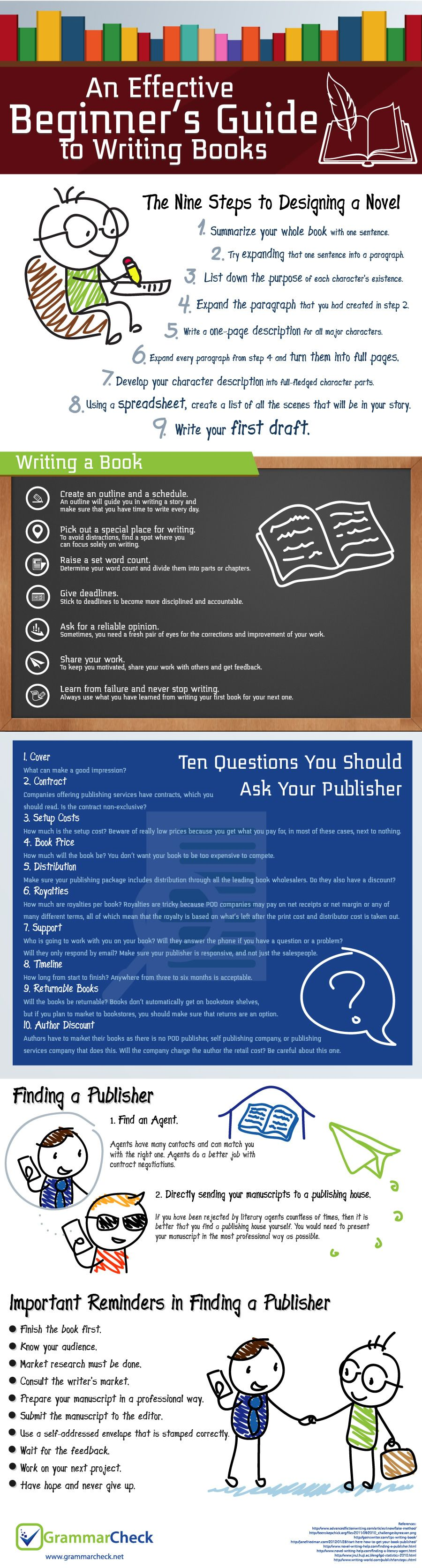 An Effective Beginner S Guide To Writing Books Infographic Writing A Book Writing Words Novel Writing