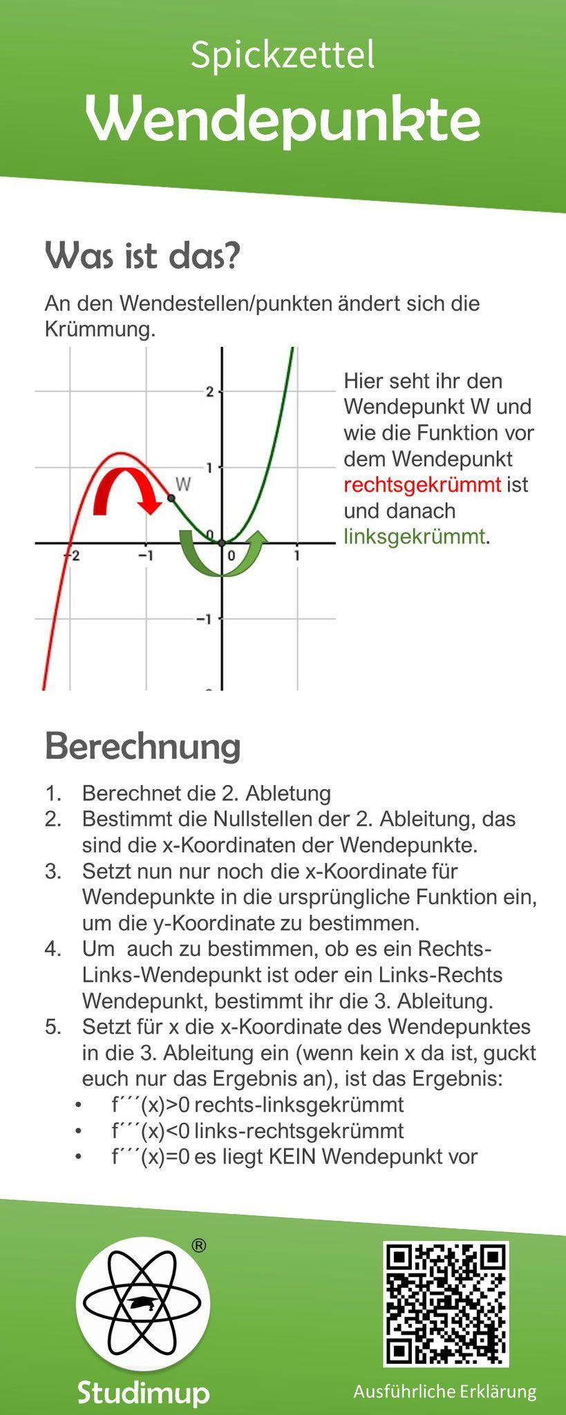 Mathe Spickzettel - Studimup.de | Spickzettel, Nachhilfe