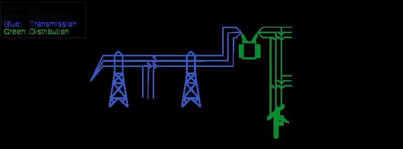 Super Pin By Paul Haneline On Electronics Electric Power Distribution Wiring Database Hyediarchgelartorg