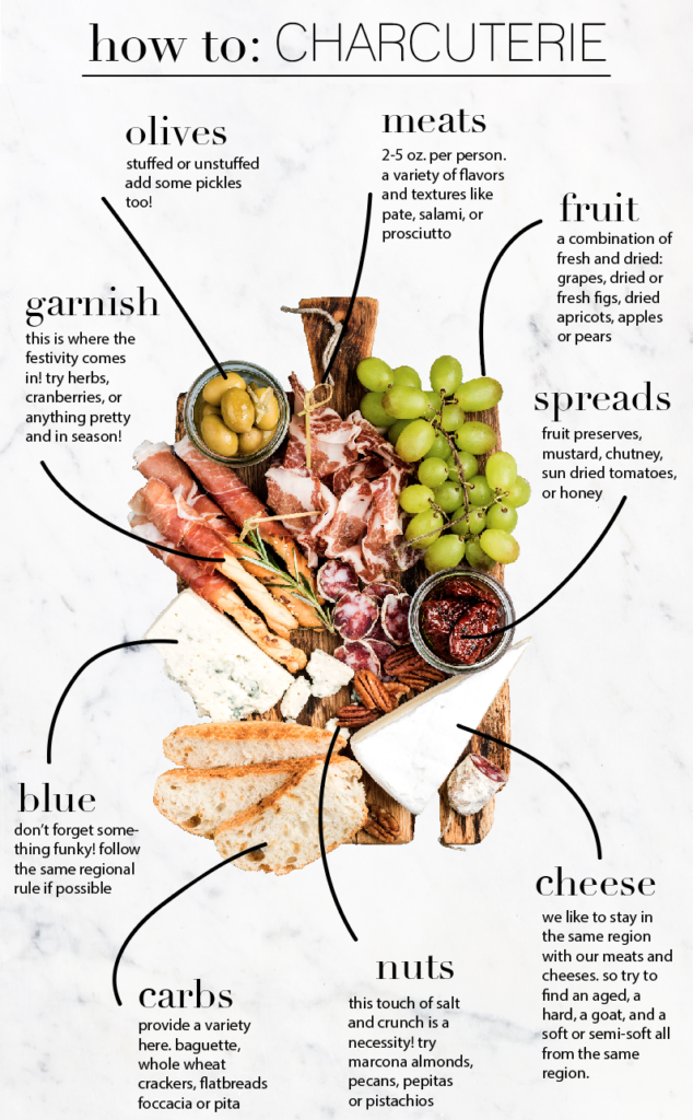 How to Charcuterie | The Cook's Station