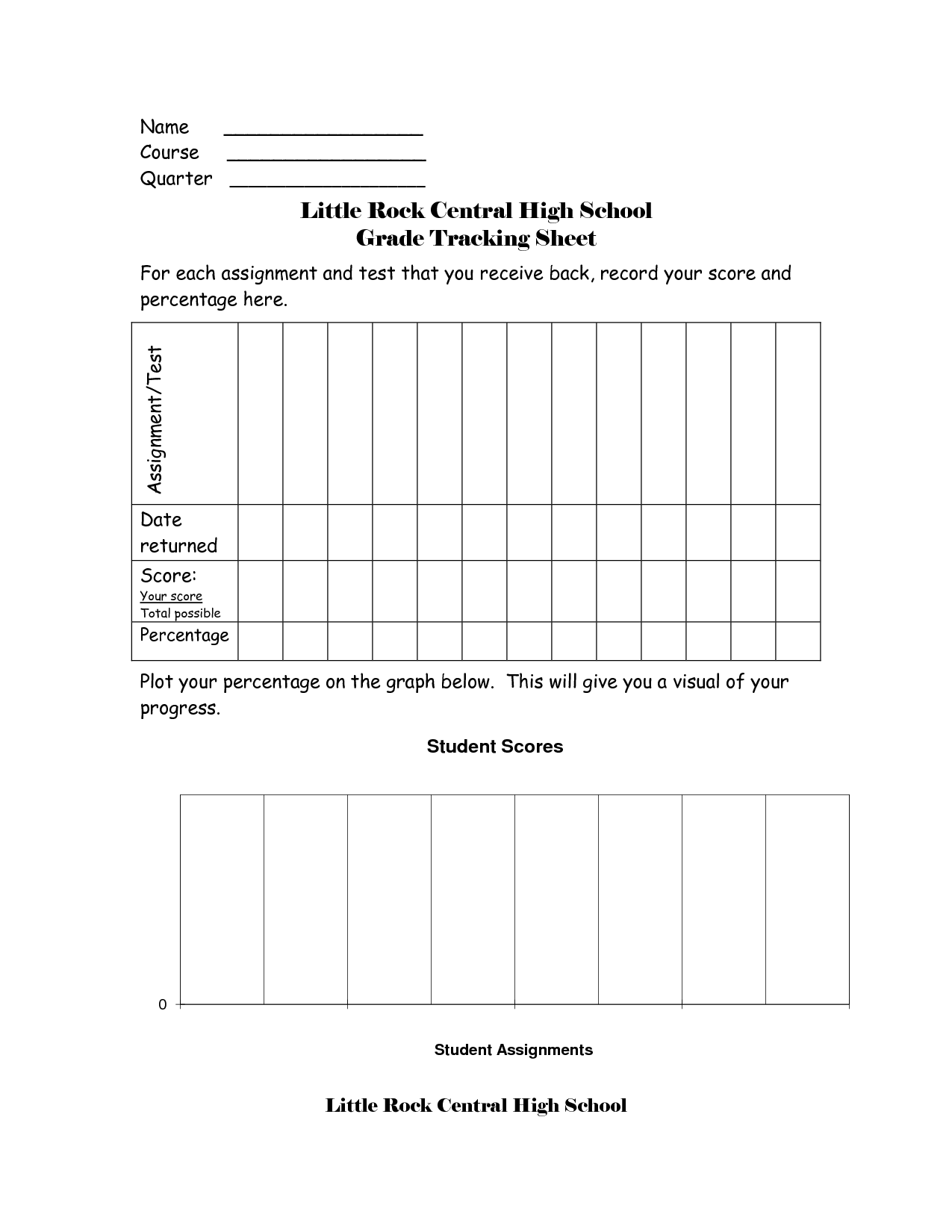 Graphing Student Progress Template