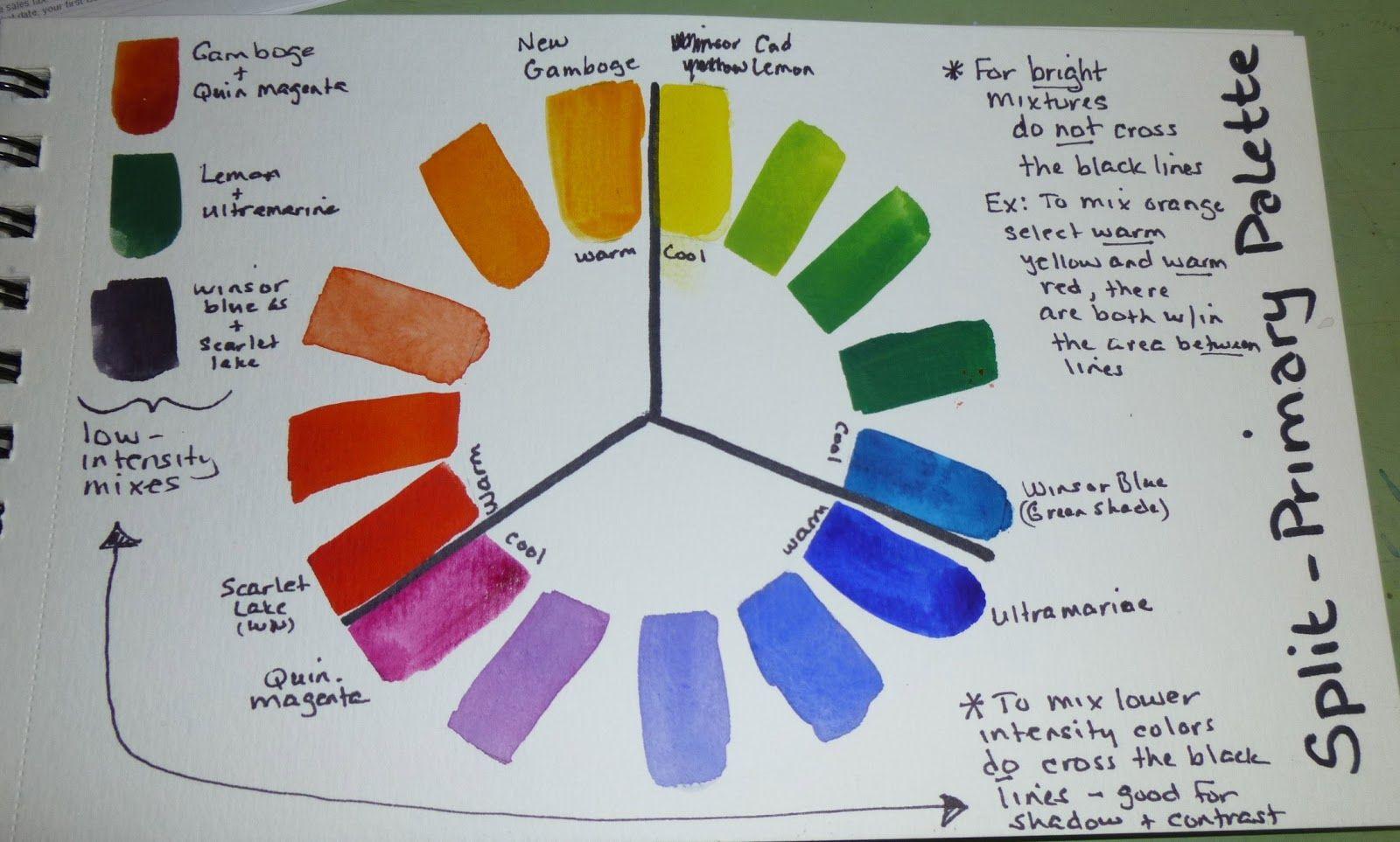Split Primary Color Wheel Google Search Primary Color Wheel