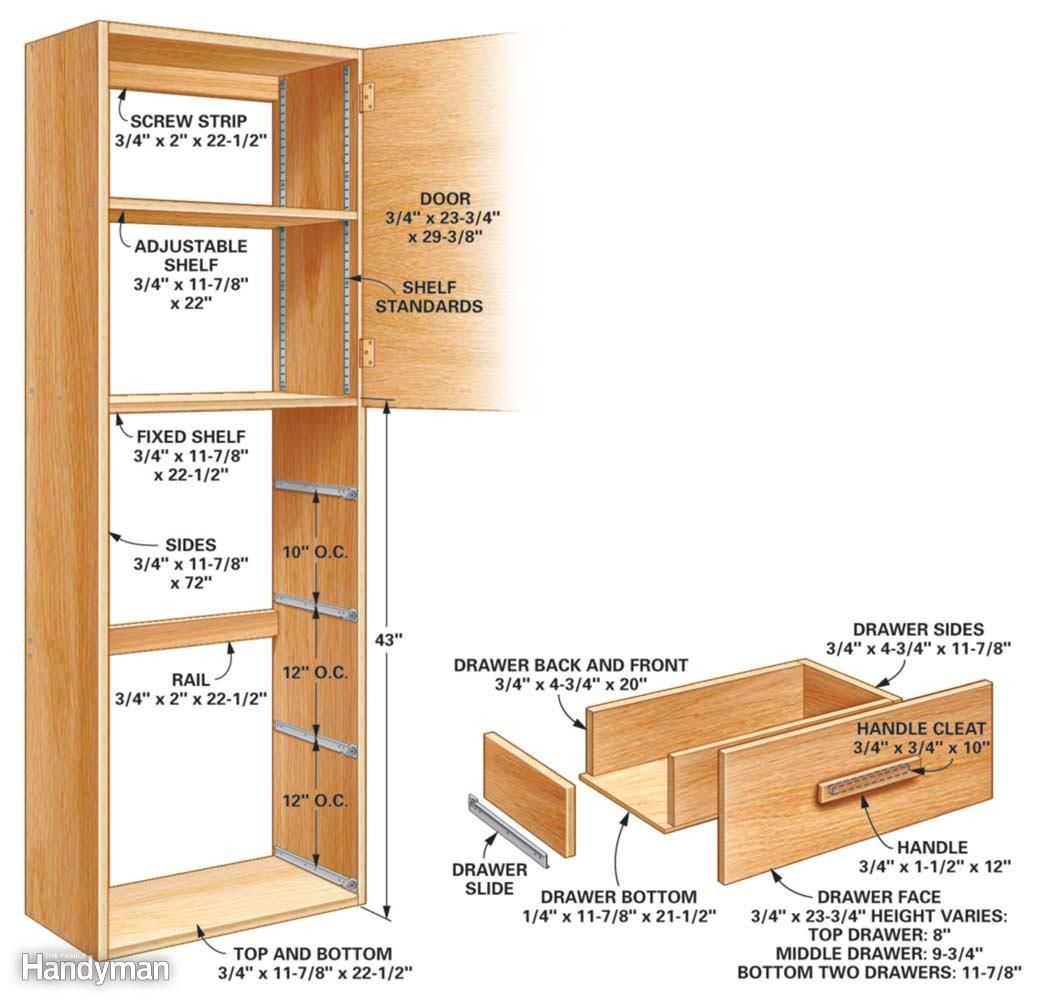 Diy Kitchen Pantry Cabinet Plans Knives Reviews Garage Storage Backdoor Center Organization Free Details