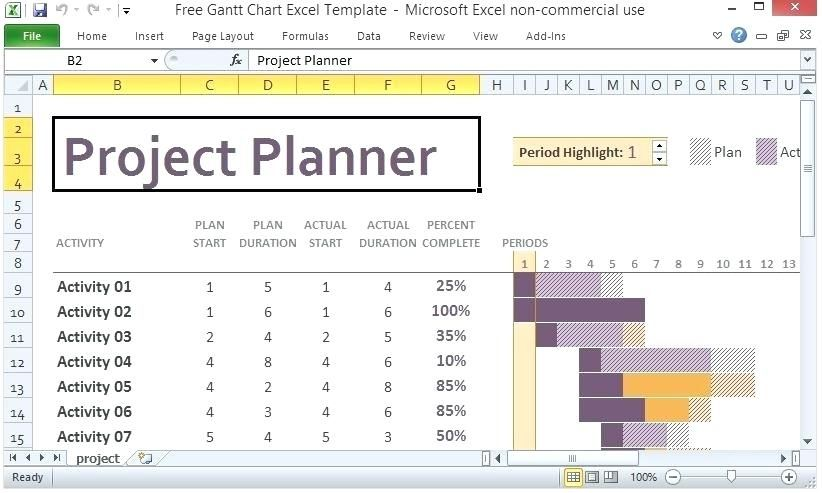 The first template on this page uses a stacked bar chart technique and also includes up to 4 milestones as vertical lines. Gantt Chart Excel Template Free Download Free Chart Excel Template With Project Pla Gantt Chart Templates Business Plan Template Free Project Planning Template
