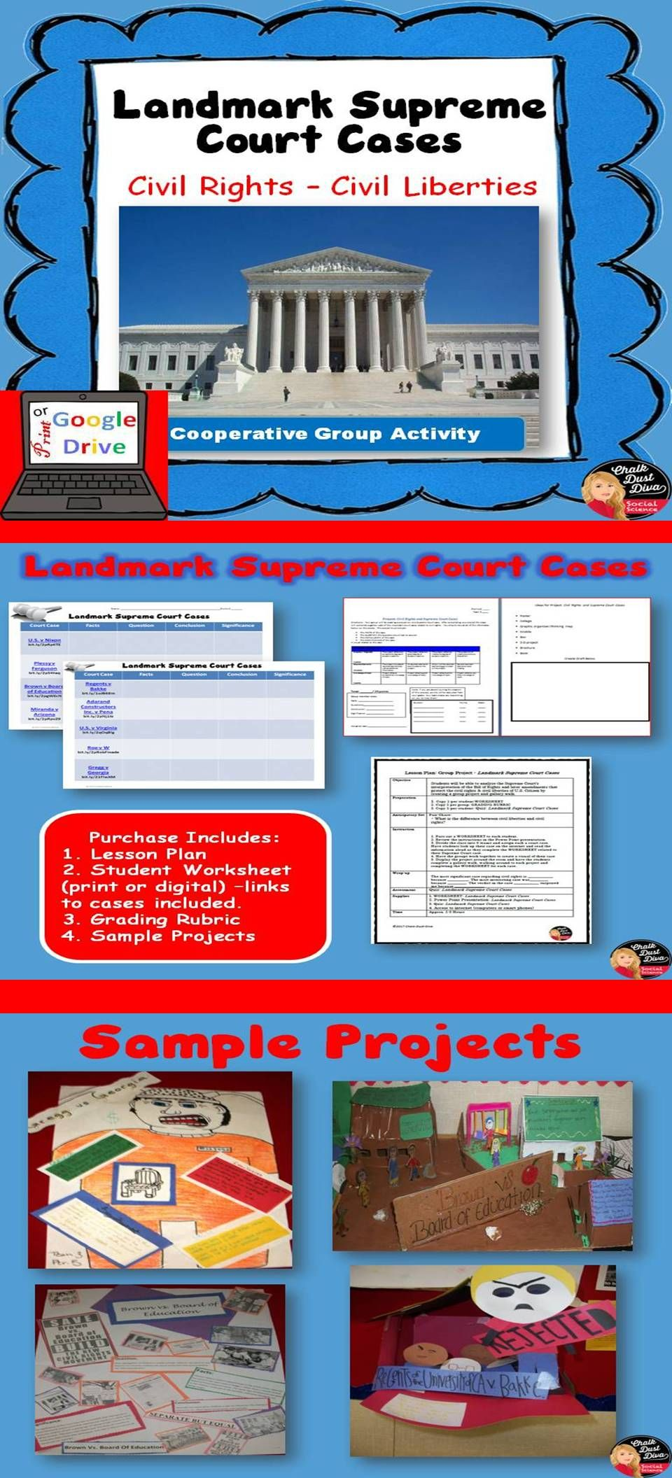 Your Students Will Love This Creative Group Activity That Will Help Them Understand High School Social Studies Teacher Teaching Strategies Teaching High School
