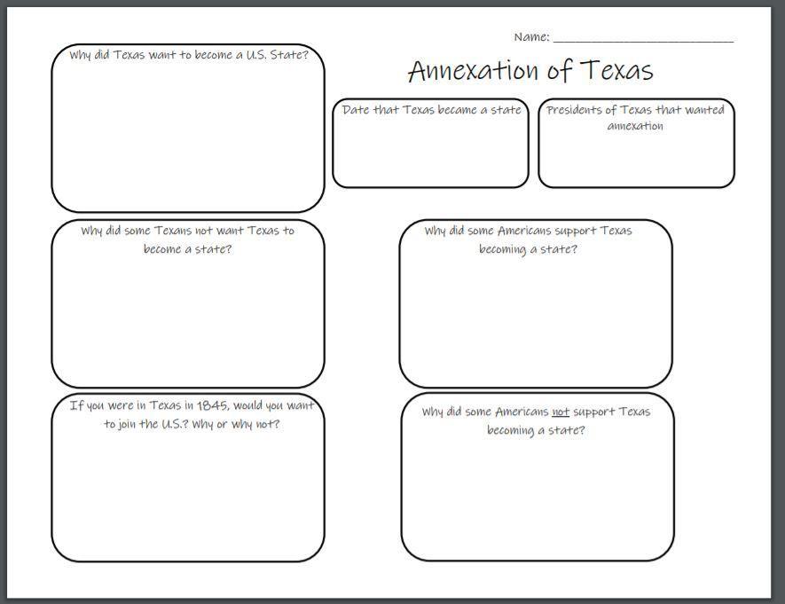 35+ 7th grade texas history worksheets pdf Education