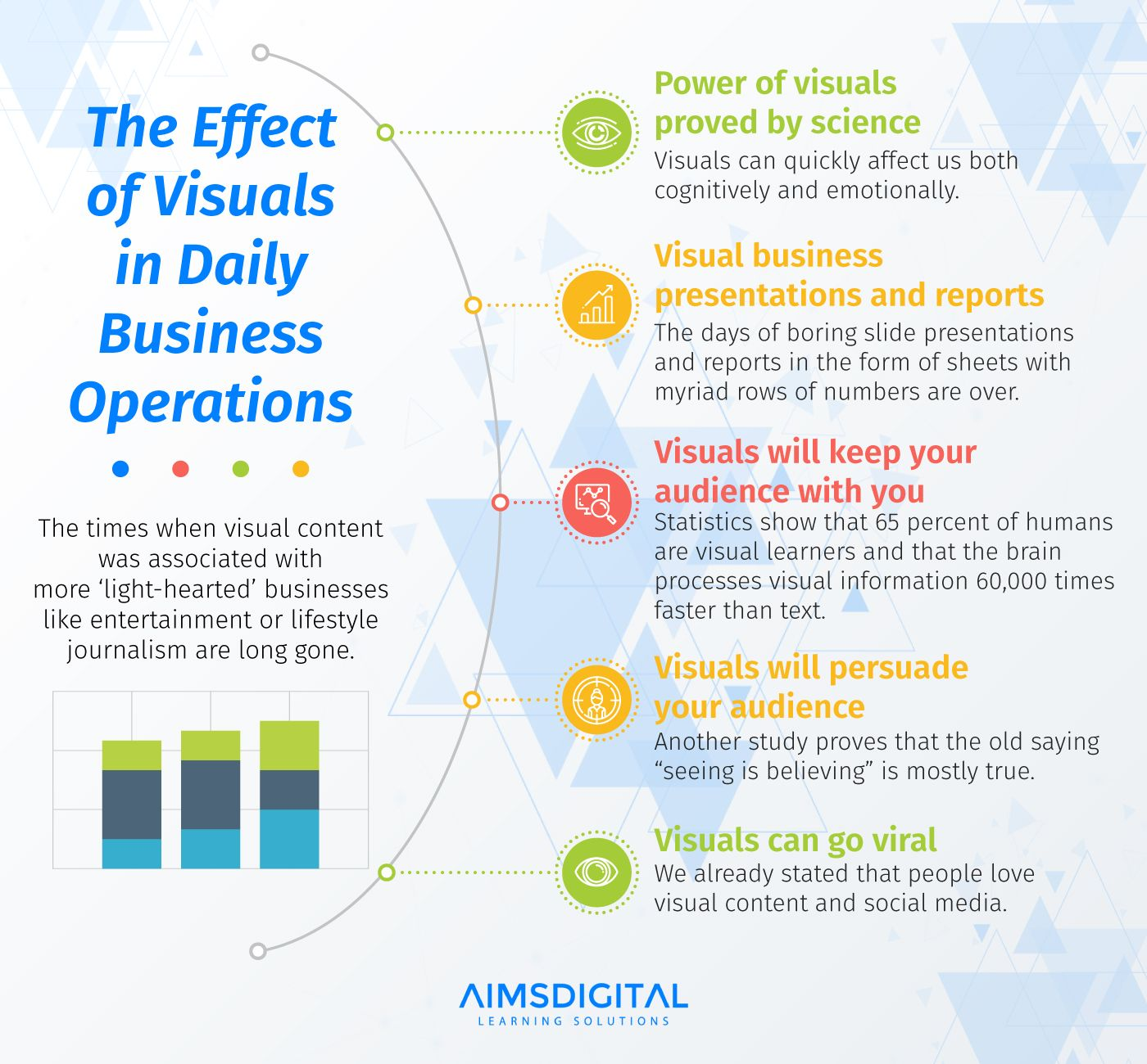 The effect of visual in daily business operations Visual