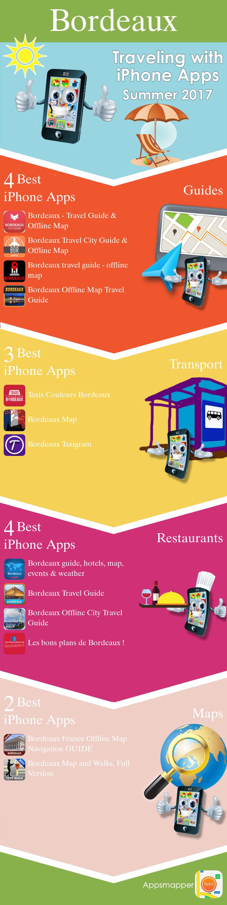 Bordeaux Iphone Apps Travel Guides Maps Transportation Biking