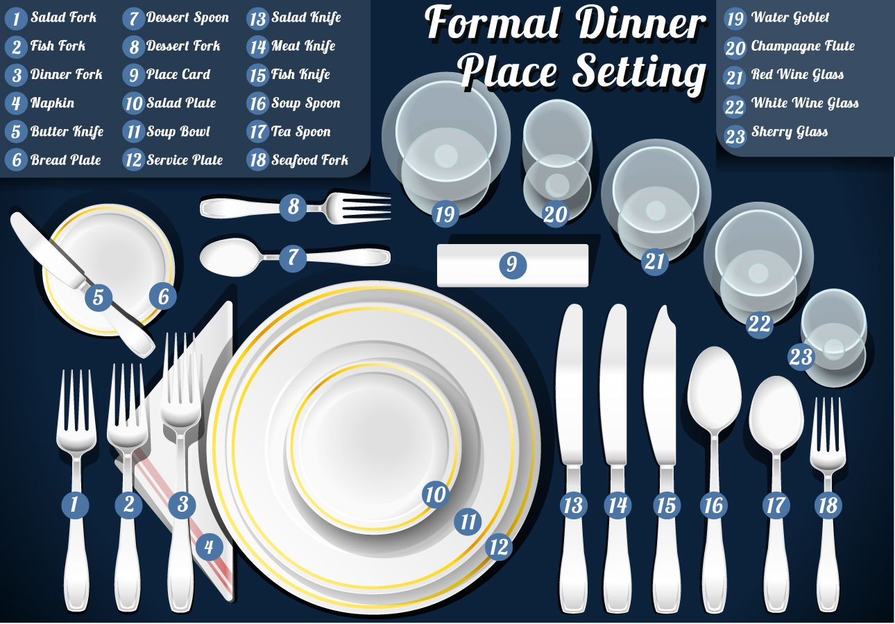 Delicieux Great Table Setting   A Complete Guide To Table Settings Including Setting  A Table, Selecting And Purchasing Tableware, And Taking Care Of Tableware.