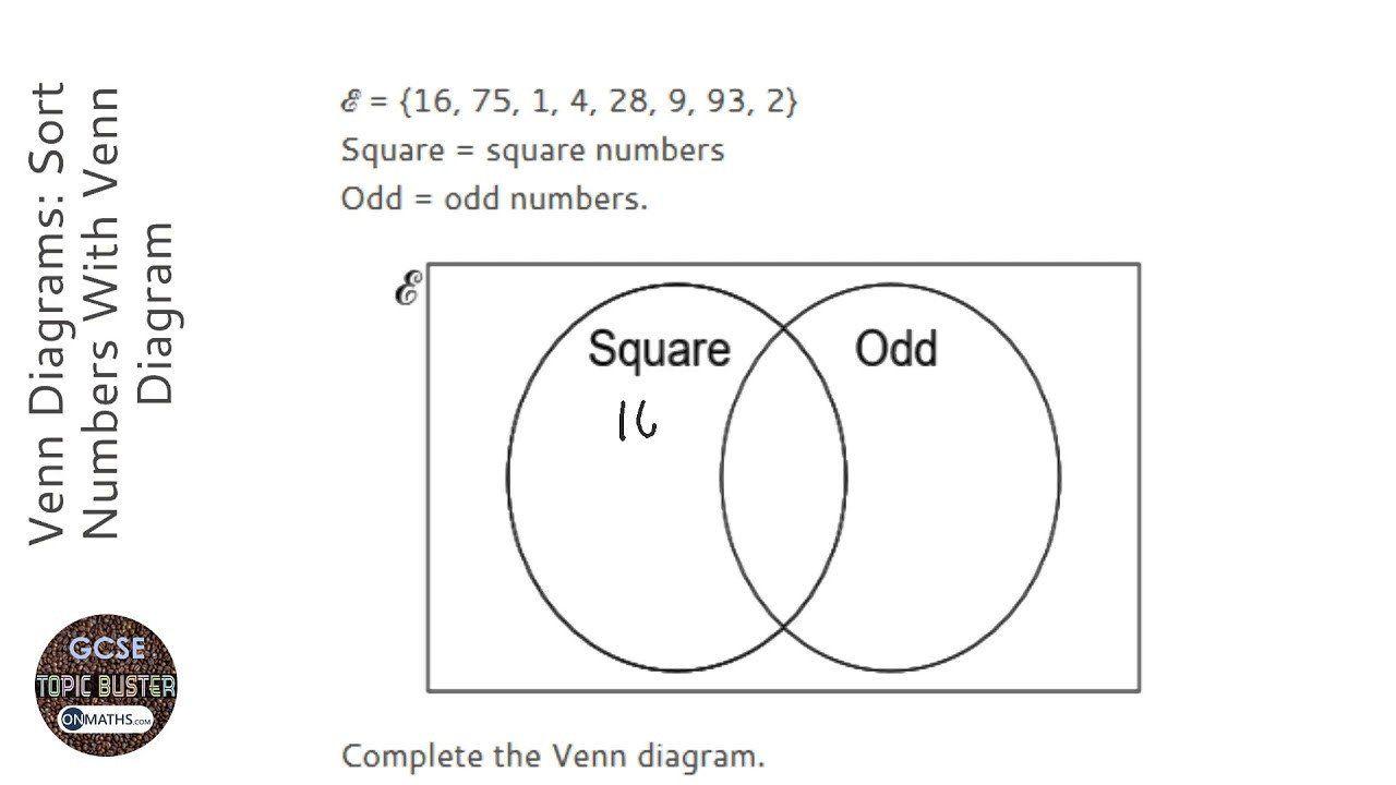 Classify Real Numbers Worksheet Venn Diagram Numbers Monte In 2020 Number Worksheets Kids Worksheets Printables Worksheets