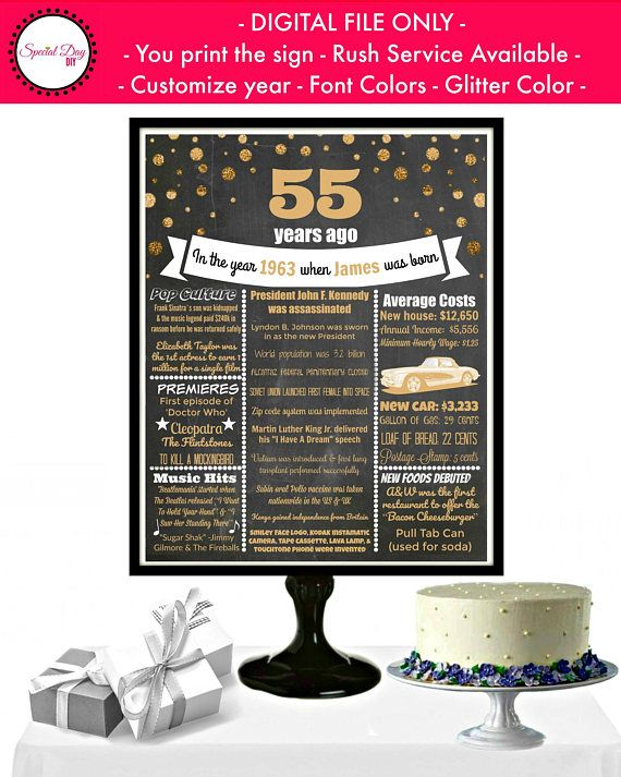 55th Birthday Chalkboard Poster 55 Party Ideas Unique Gifts For Mom Gold Decoratio