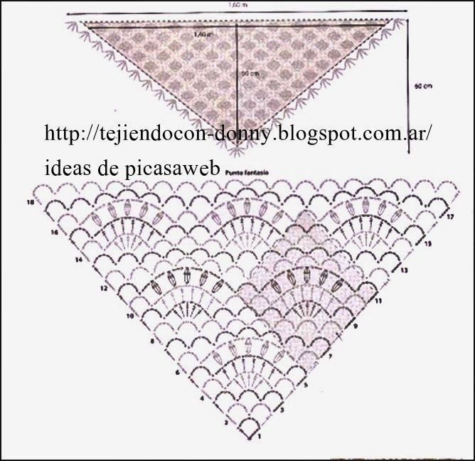 Crochet Shawl Pattern | şal | Pinterest | Ganchillo gráfico, Chal y ...