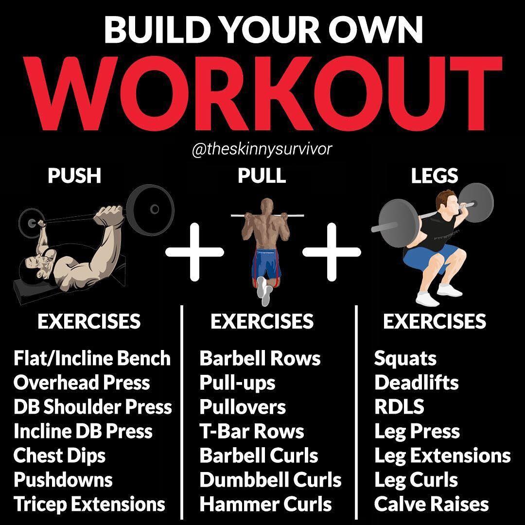 Push Pull Legs Weight Training Workout Schedule For 7 Days Gymguider Com Weight Training Workouts Push Workout Push Pull Legs