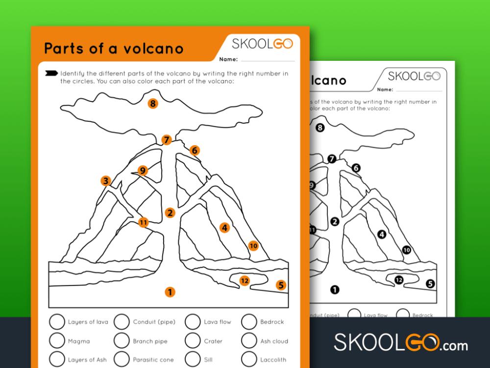 Parts Of A Volcano Worksheet By Skoolgo Com Free Worksheets For Kids Worksheets For Kids Worksheets
