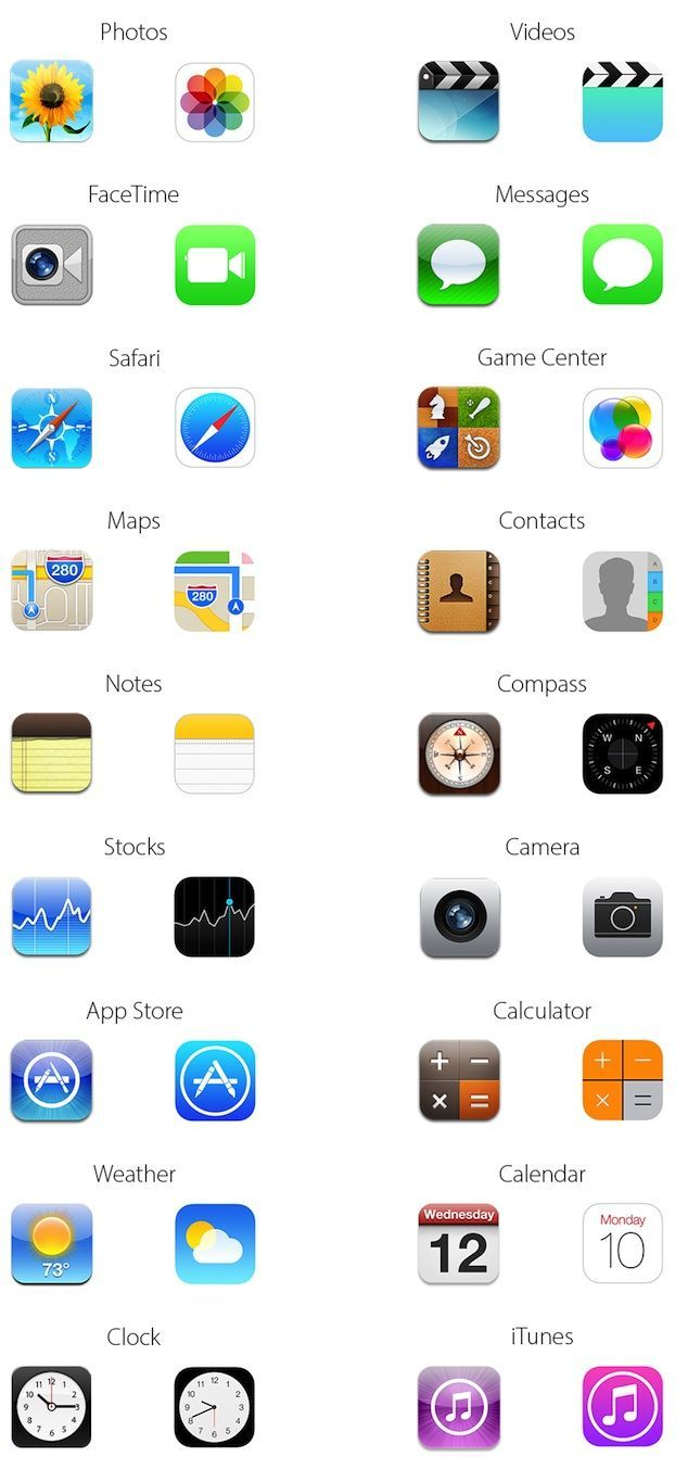 Here's What All The New iOS 7 Icons Look Like Compared To iOS 6