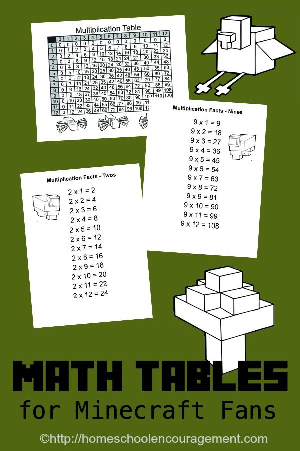 free minecraft printable multiplication