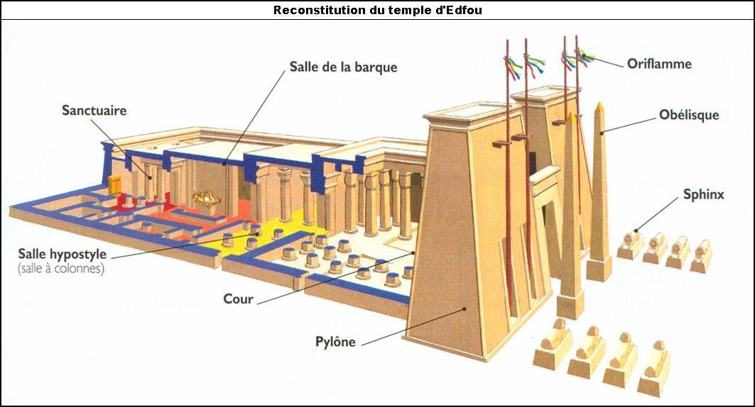 B edfou un exemple de temple egyptien egypte for Architecture egyptienne