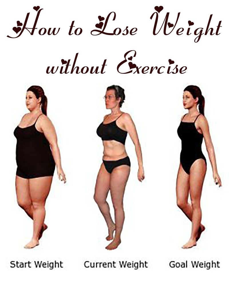 Is there weight loss after death