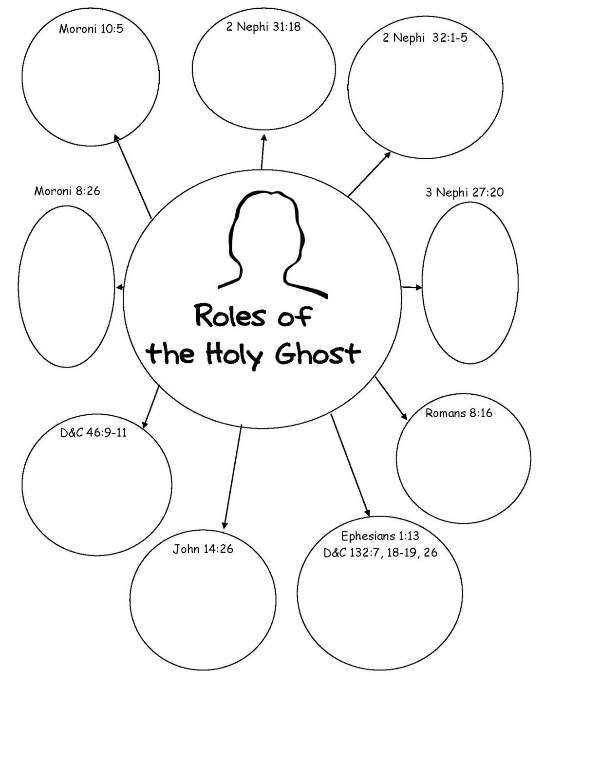 Worksheet On The Holy Family