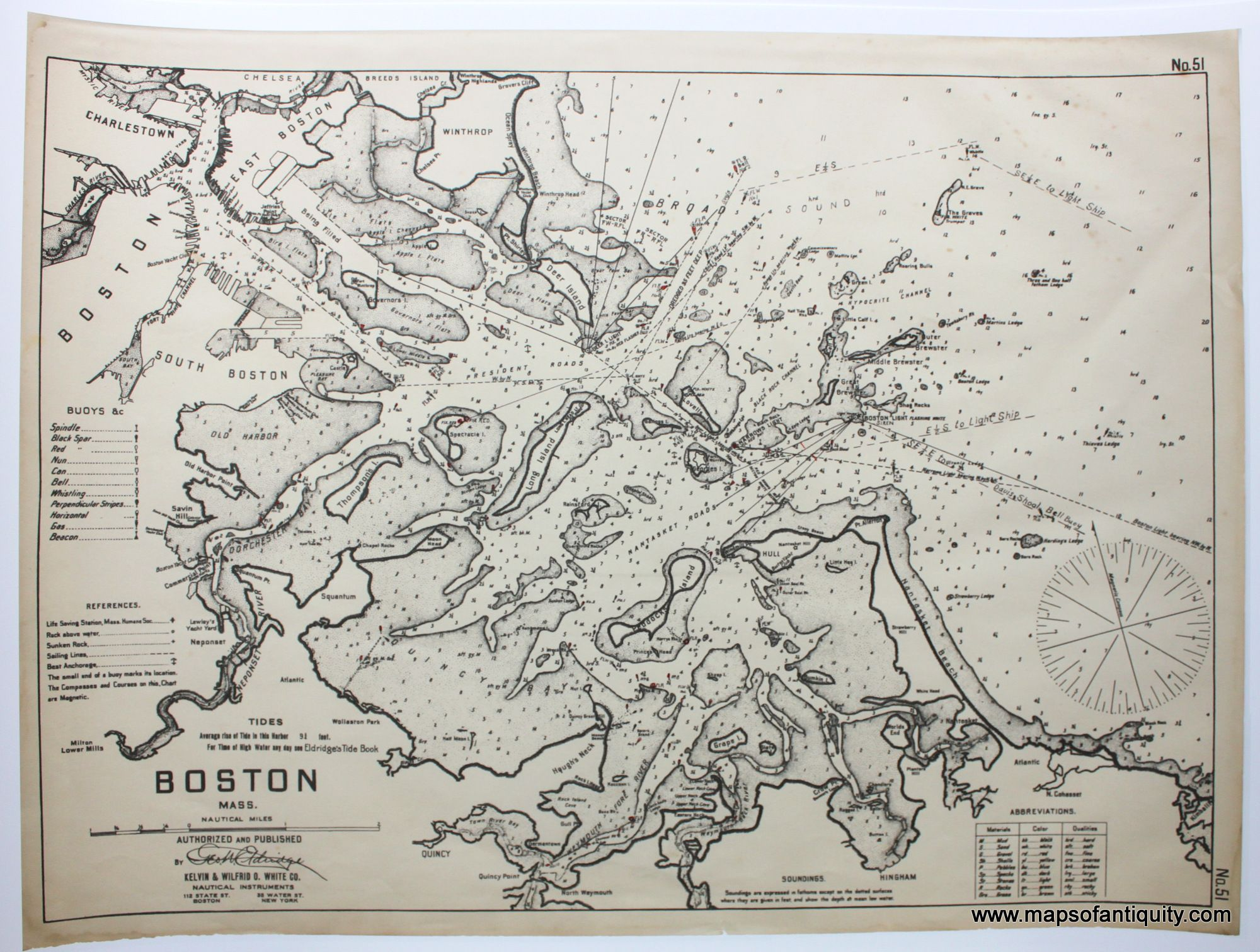 Boston Reproduction Antique Maps And Charts Original Vintage Rare Historical Prints Reproductions Of
