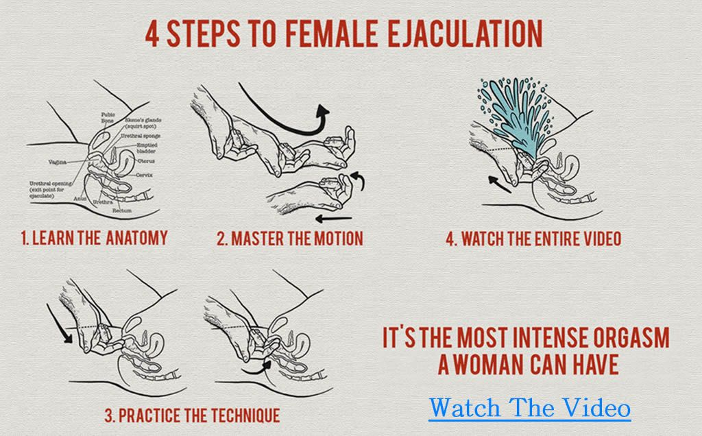 Female ejeculations