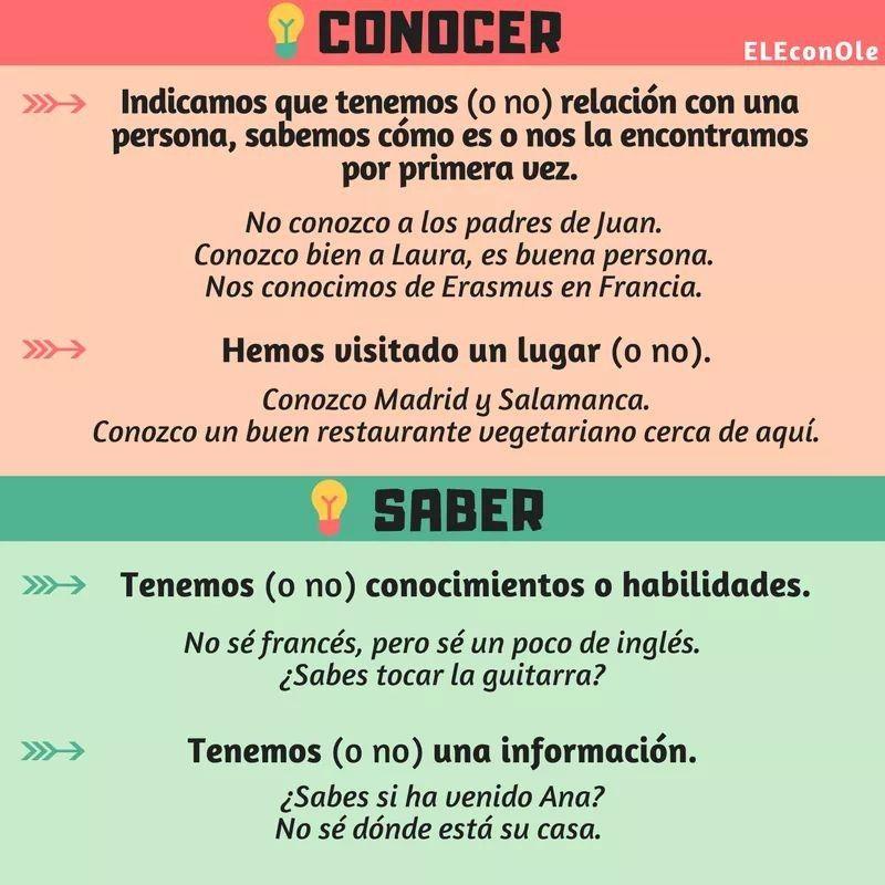 Spanische Frauen kennenlernen - Warum ein Ratgeber dafür? | Feurige Spanierinnen