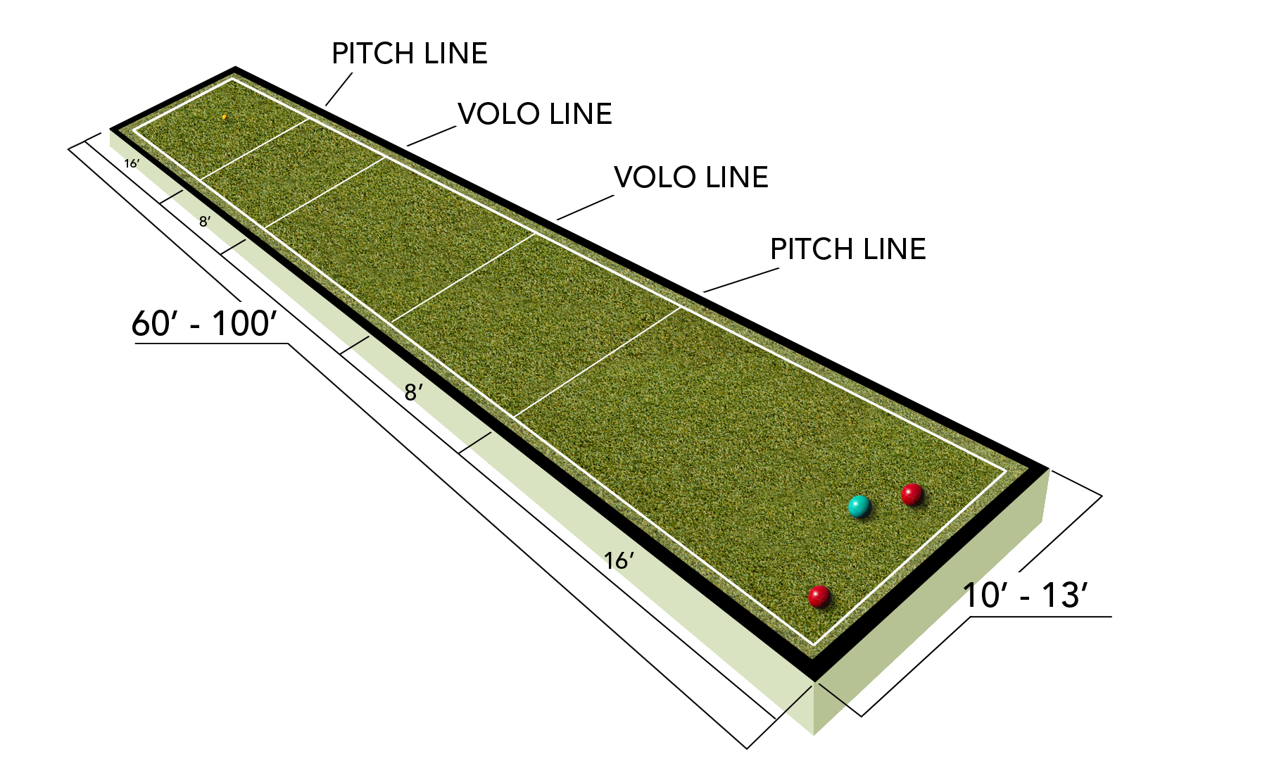 Artificial Turf for Lawn Bowling and Bocce Ball Courts ...