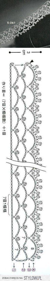 Haken Gratis Haakschema Rand Haakpatroon Crochet Lace Edging Crochet Edging Patterns Crochet Stitches