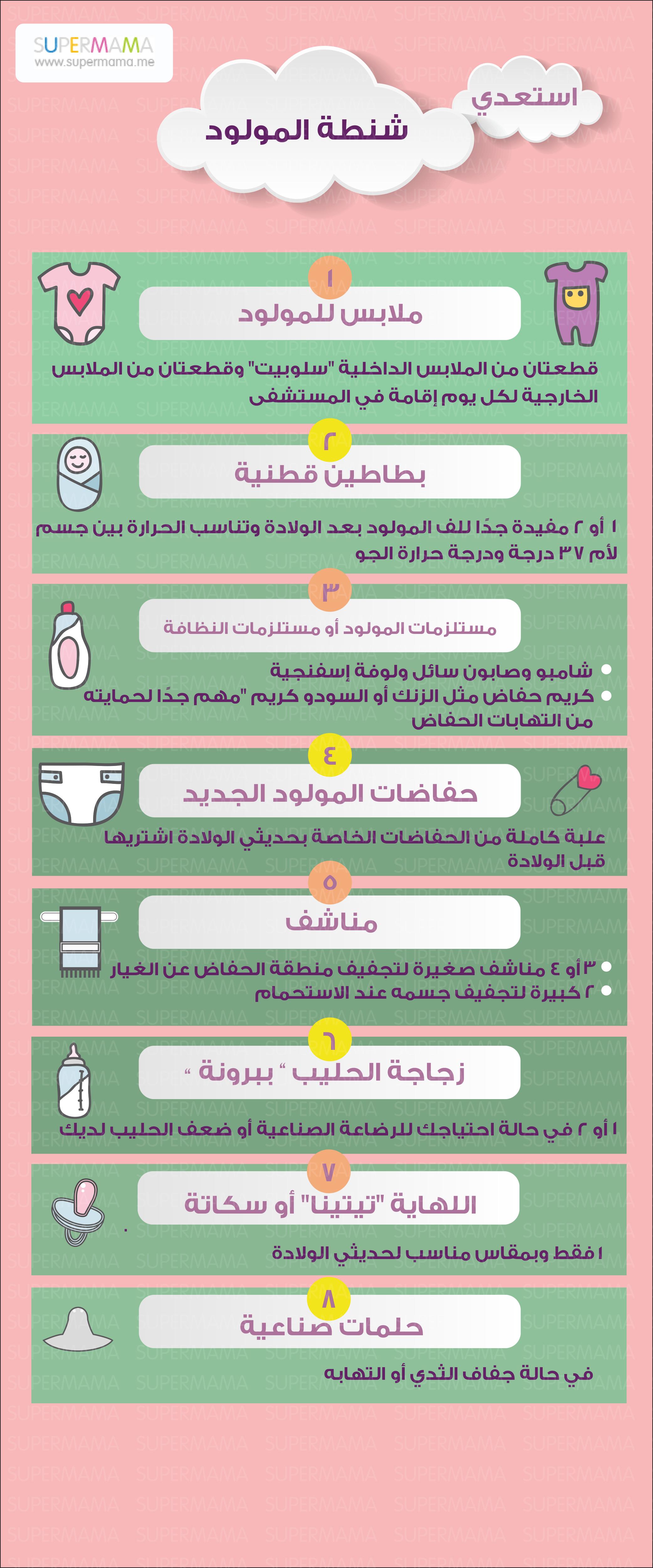 شنطة المولود تجهيزات الولاده شنطة الطفل شنطة المستشفي Baby Education Baby Advice Baby Facts