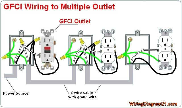 multiple gfci outlet wiring diagram gfci outlet wiring diagram rh pinterest com ground fault circuit interrupter outlet wiring wiring a ground fault outlet