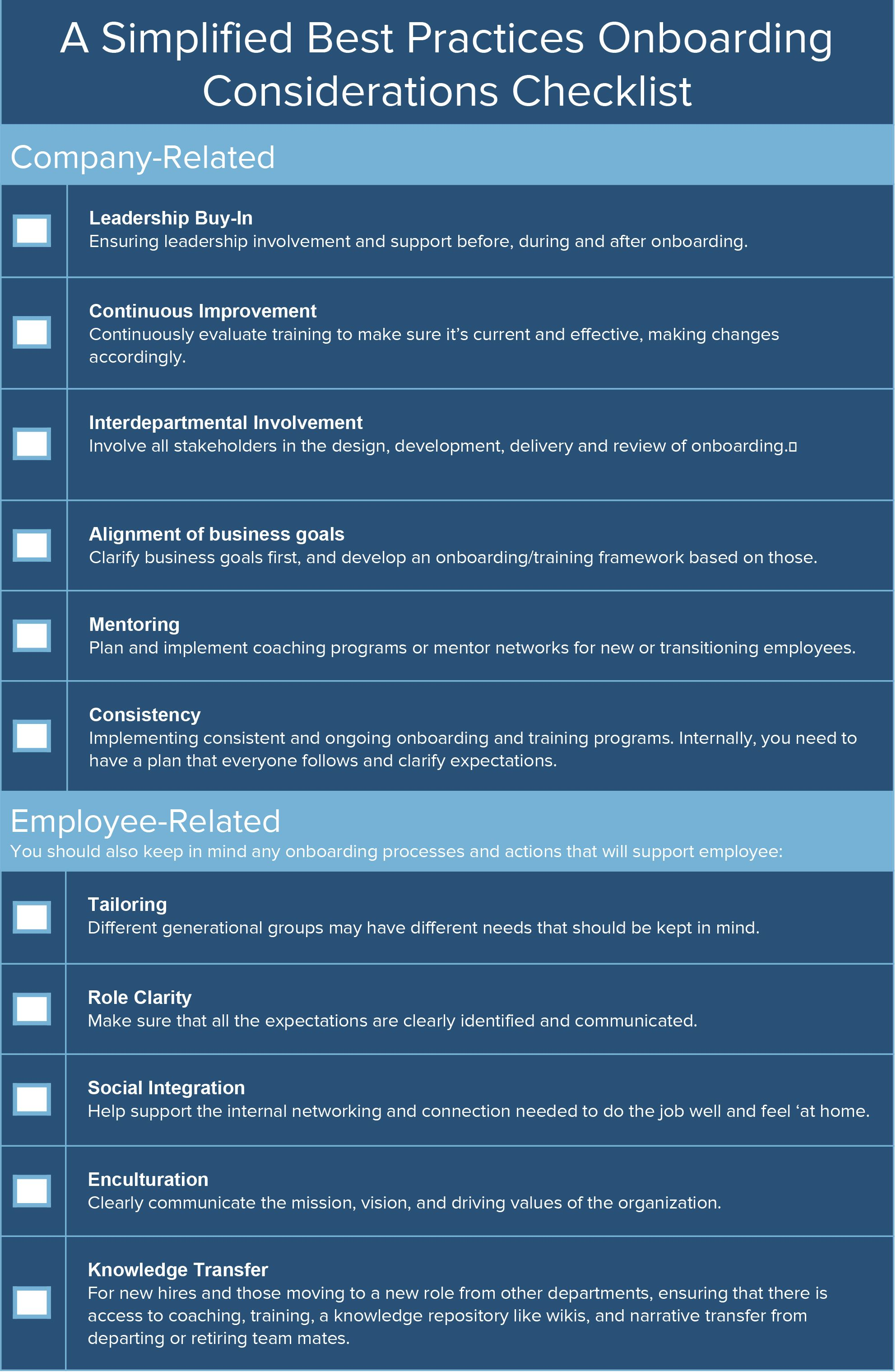 Learn what onboarding is all about and use the flowcharts templates checklists to set up an effective high retention program also rh pinterest