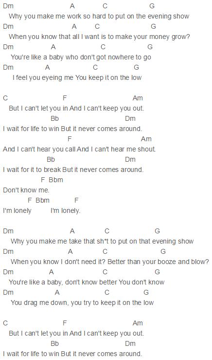 Wait For Life Chords Emile Haynie Lana Del Rey Ukulele