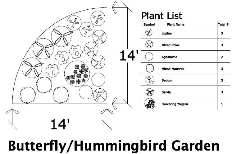 Butterfly And Hummingbird Garden With Seating Plans | Butterfly /  Hummingbird Garden Design