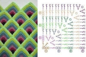 Mitered Square Crochet Afghan Free Pattern #afghans