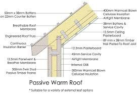 Kartinki Po Zaprosu Passive House Insulation Roof Truss Design Exposed Rafters Passive House