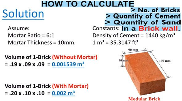 How To Calculate Bricks Cement And Sand In A Brick Wall Civil Engineering Design Brick Civil Engineering Handbook