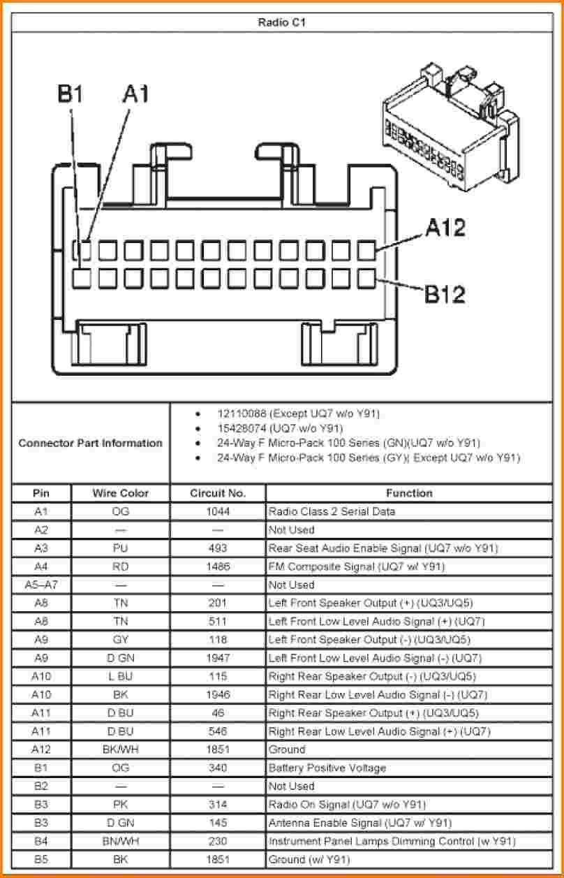 2004 Chevy Radio Wiring Harness - Wiring Diagram Direct grow-produce -  grow-produce.siciliabeb.itgrow-produce.siciliabeb.it
