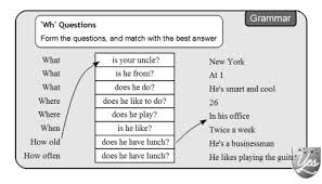 Image result for english grammar images to share   Teaching English