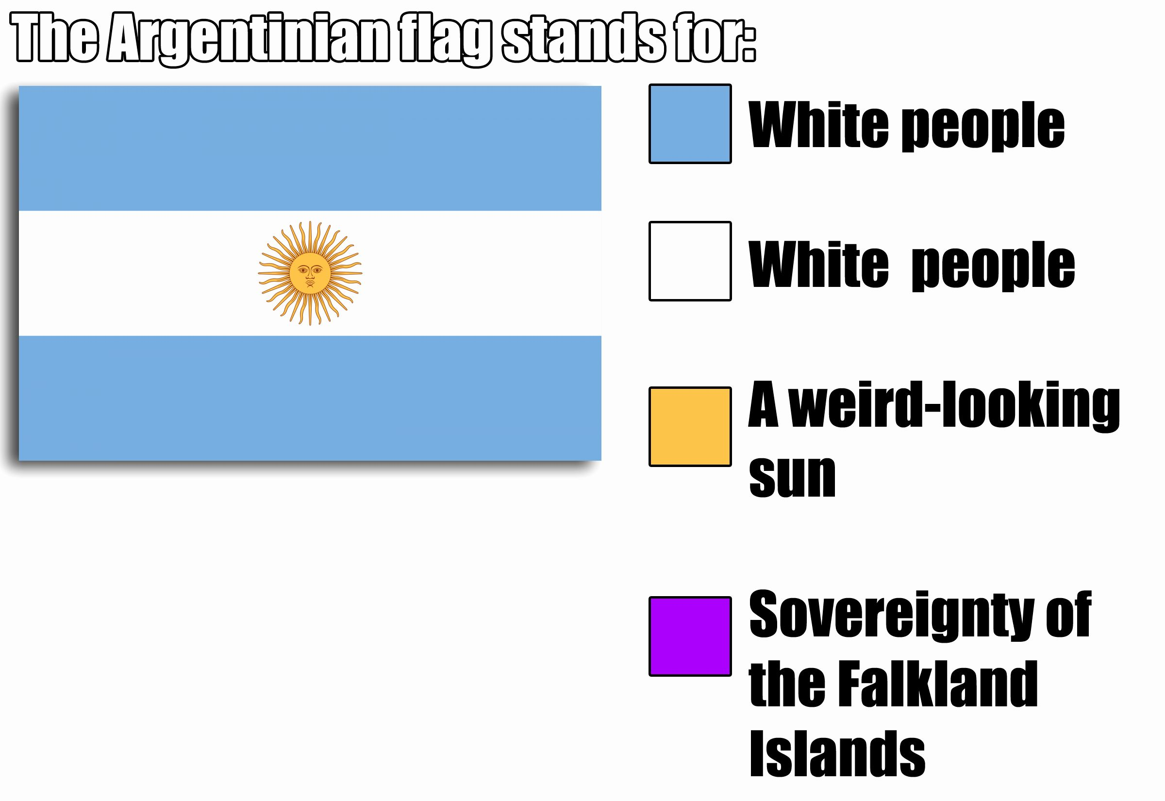 Flag Of Argentina Coloring Page In 2020 Argentina Flag