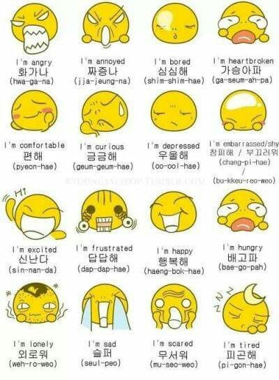 Worksheets Learning Korean Worksheets 1000 images about learn korean on pinterest language words and words