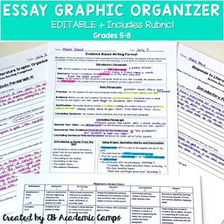4 Step To Teach Student Annotate Successfully Eb Academic Literary Analysi Essay Evidence Based Writing Cyber Bullying Research Paper Cyberbullying Pdf Question Body