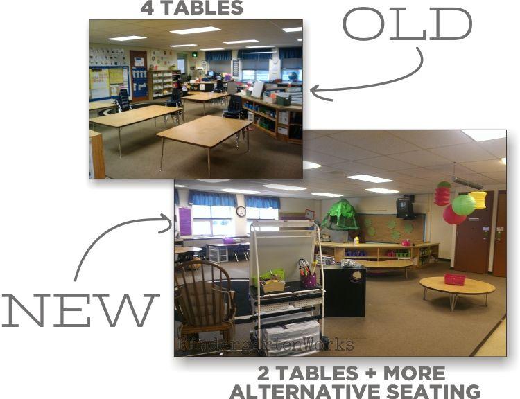 Unconventional Classroom Design : Getting rid of my teacher desk alternative seating bonus