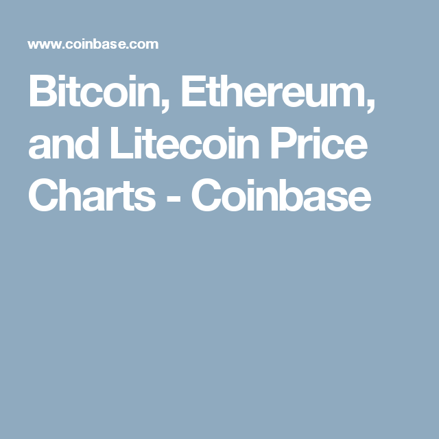 coinbase ethereum charts
