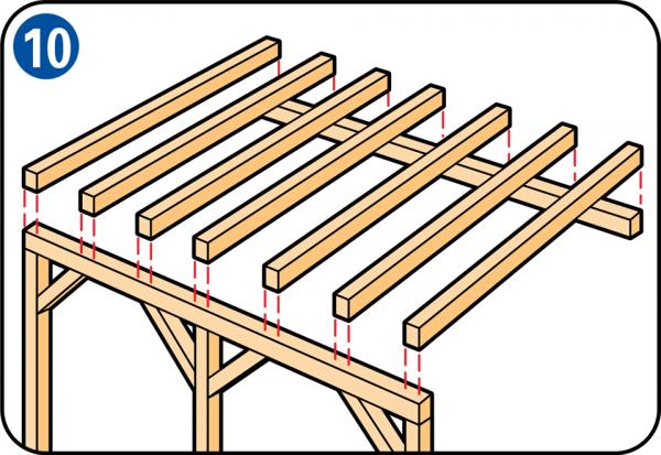 Wollen Sie eine eigene Veranda oder überdachte Terrasse bauen? Hier finden Sie die Schritt-für-Schritt-Anleitung, wie Sie in Ihrem Garten eine Veranda bauen.